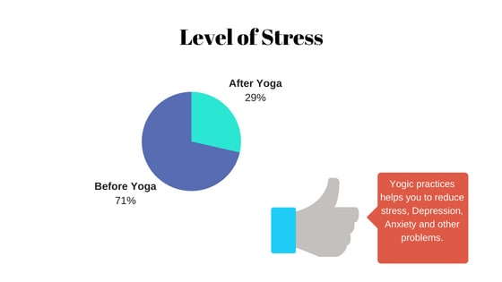 yoga stress relief
